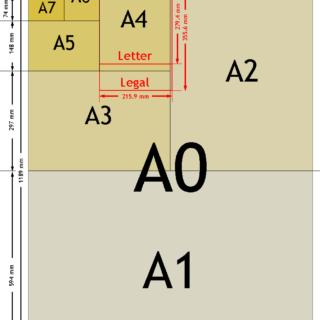 مقاسات الورق النظامي المستخدم في الطباعة